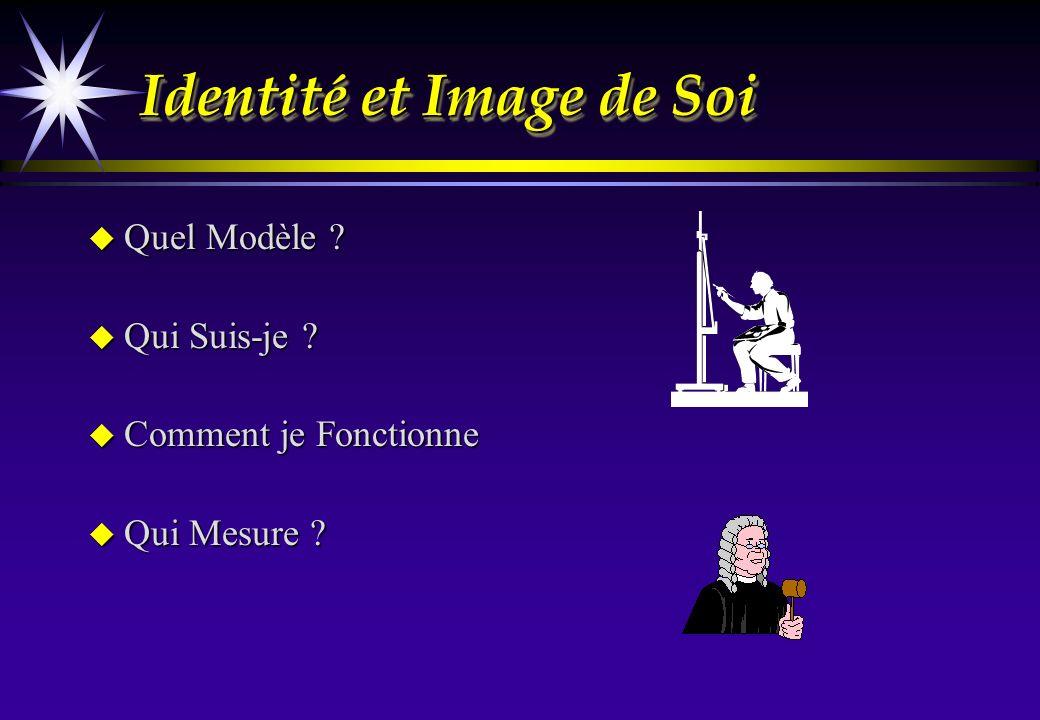 Identité et Image de Soi
