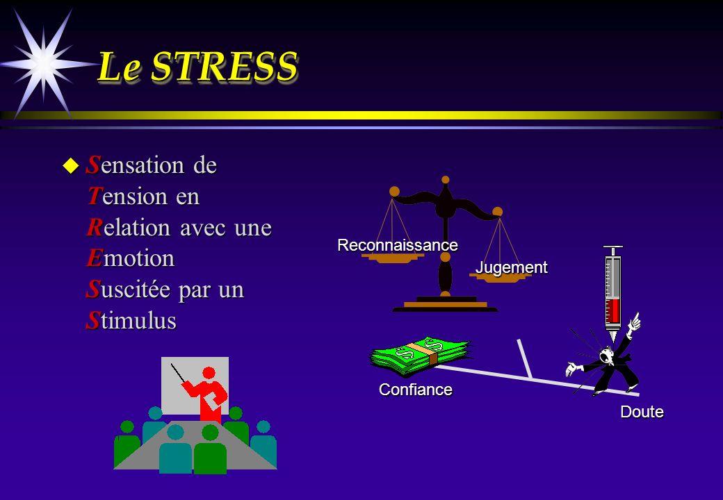 Le STRESS Sensation de Tension en Relation avec une Emotion Suscitée par un Stimulus. Reconnaissance.