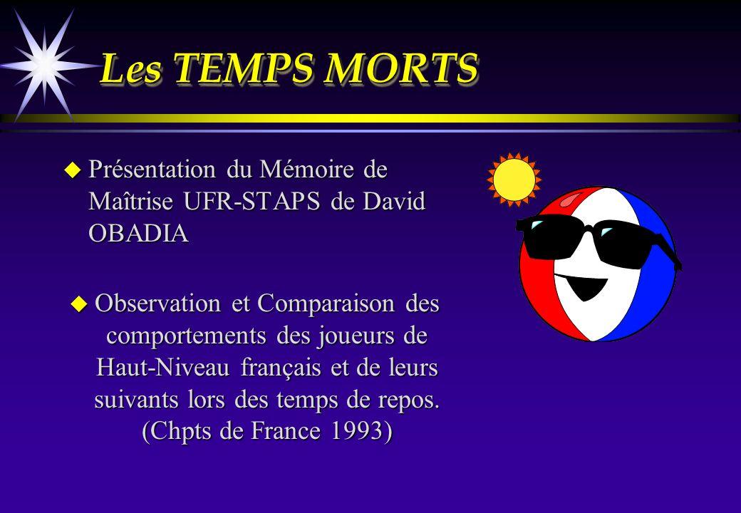 Les TEMPS MORTS Présentation du Mémoire de Maîtrise UFR-STAPS de David OBADIA.