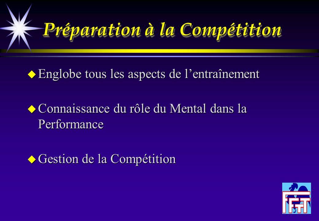 Préparation à la Compétition