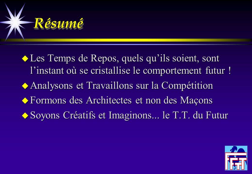 Résumé Les Temps de Repos, quels qu'ils soient, sont l'instant où se cristallise le comportement futur !