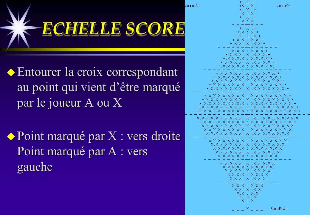ECHELLE SCORE Entourer la croix correspondant au point qui vient d'être marqué par le joueur A ou X.