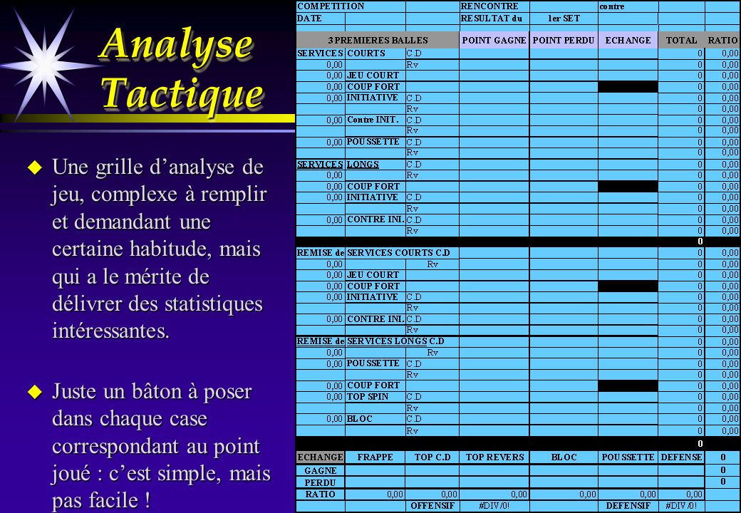 Analyse Tactique