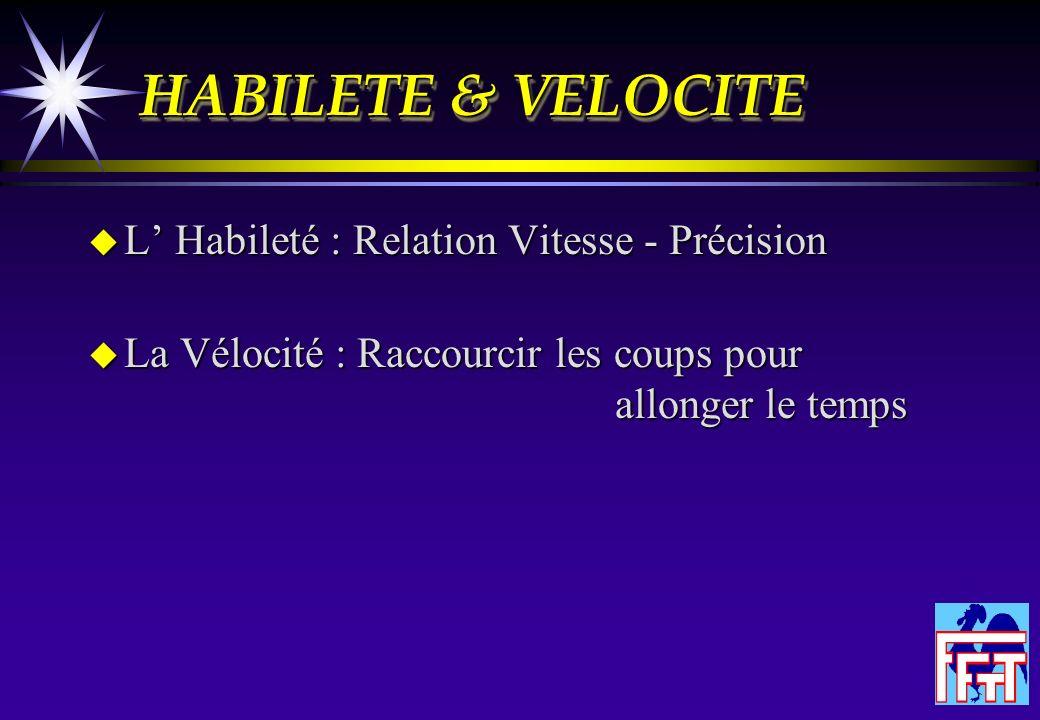 HABILETE & VELOCITE L' Habileté : Relation Vitesse - Précision