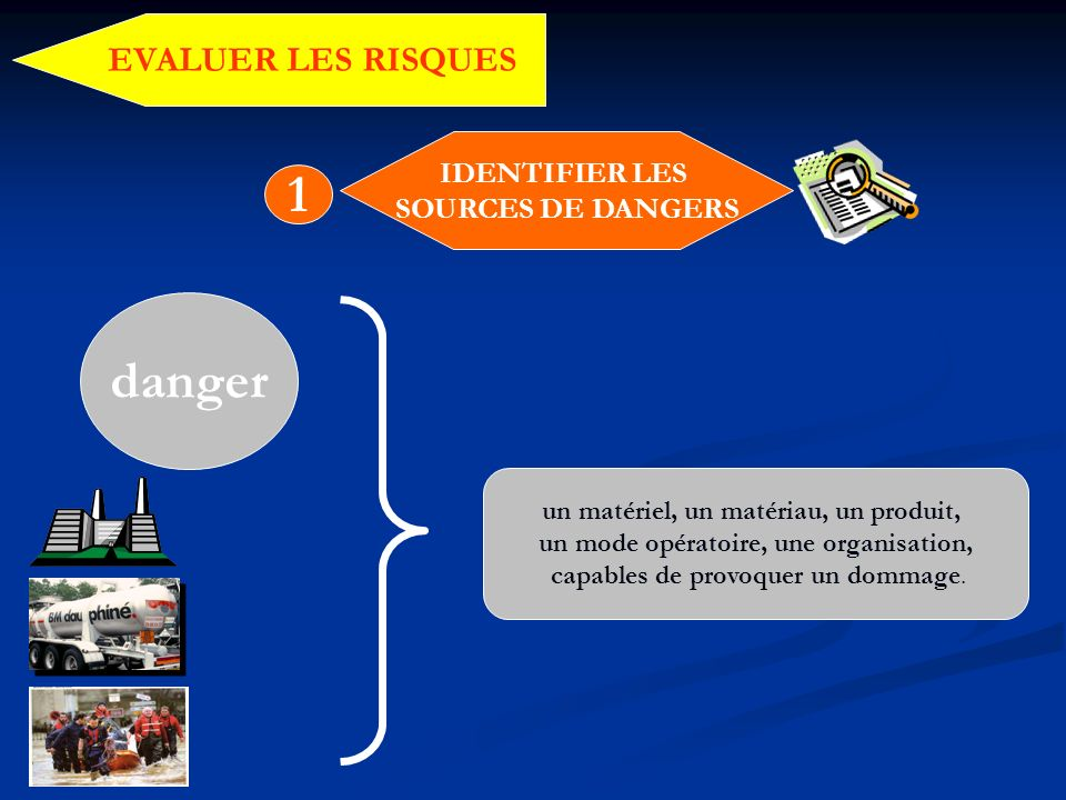 1 danger EVALUER LES RISQUES IDENTIFIER LES SOURCES DE DANGERS