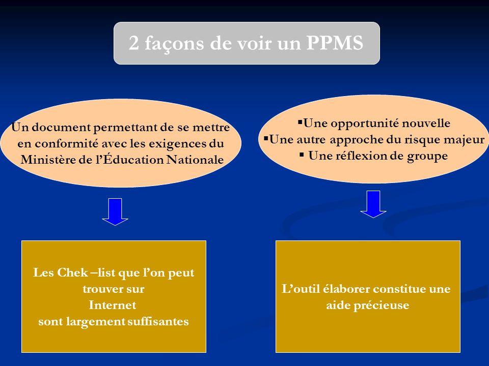 2 façons de voir un PPMS Une opportunité nouvelle