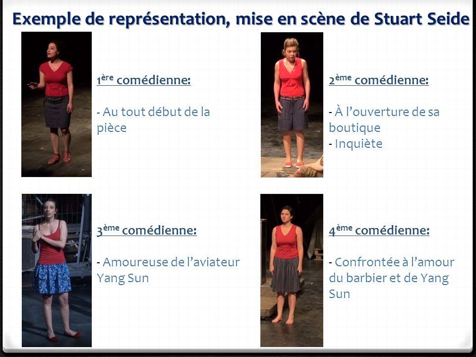 Exemple de représentation, mise en scène de Stuart Seide