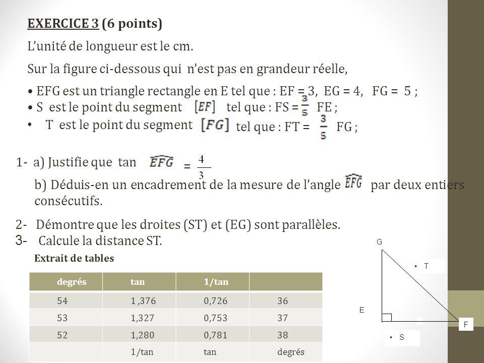 L'unité de longueur est le cm.