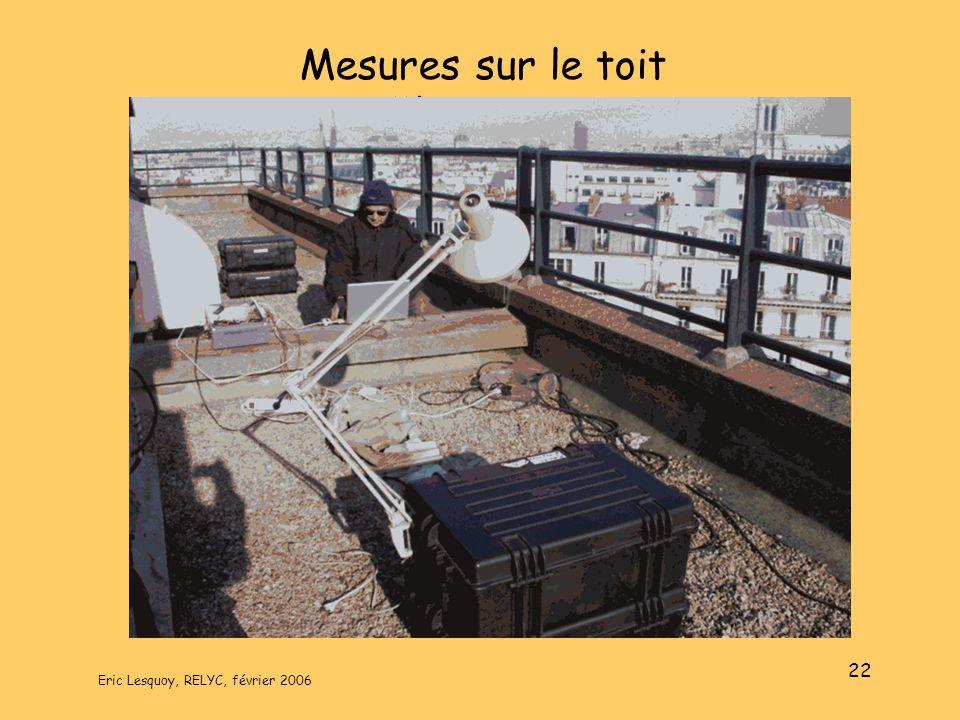 Mesures sur le toit du Collège de France