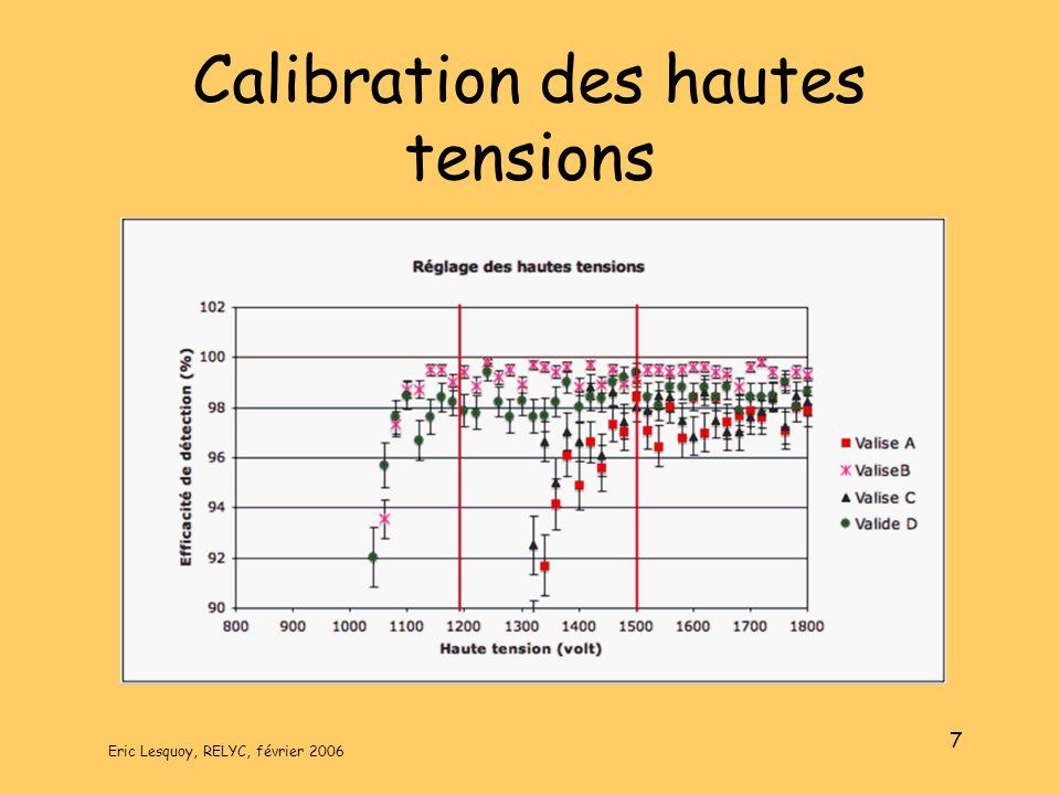 Calibration des hautes tensions