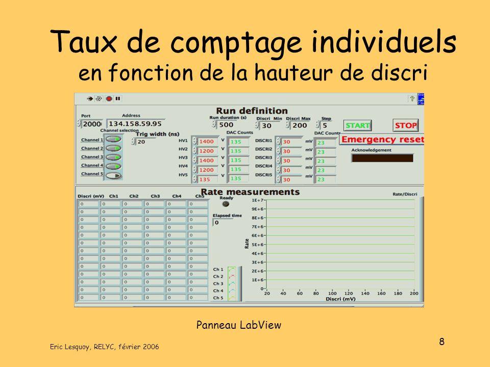 Taux de comptage individuels en fonction de la hauteur de discri