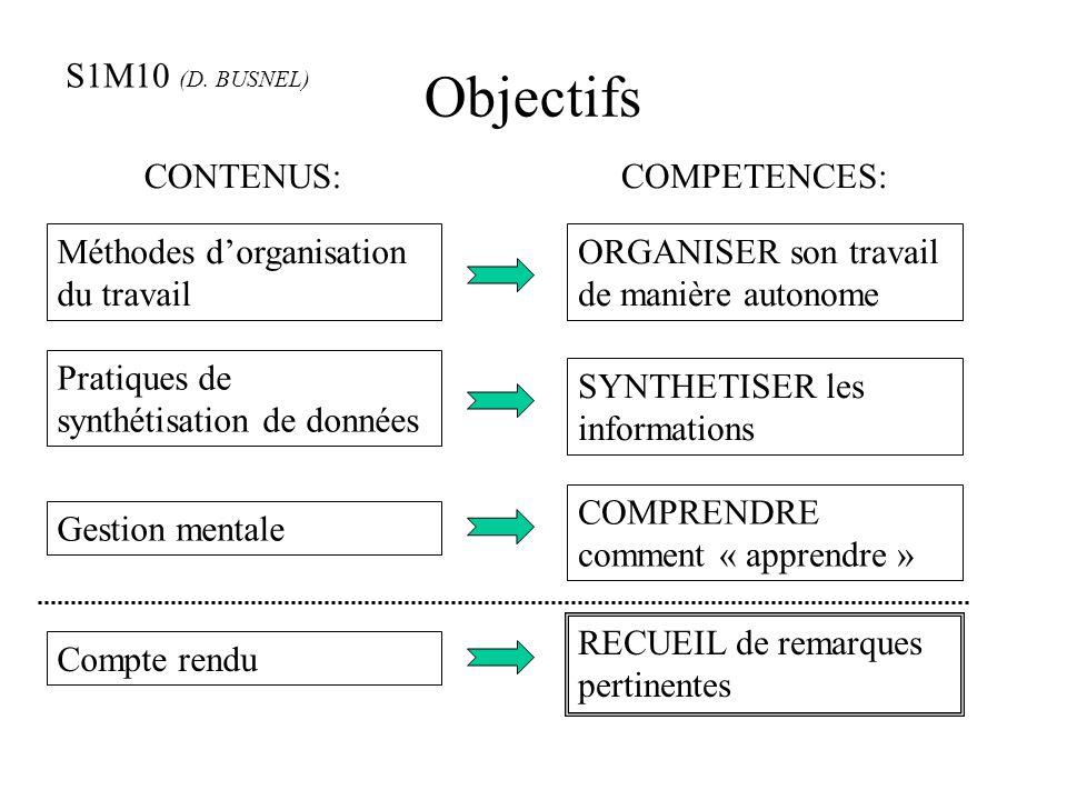Objectifs S1M10 (D. BUSNEL) CONTENUS: COMPETENCES: