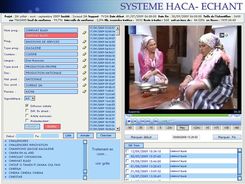 SYSTEME HACA- ECHANT