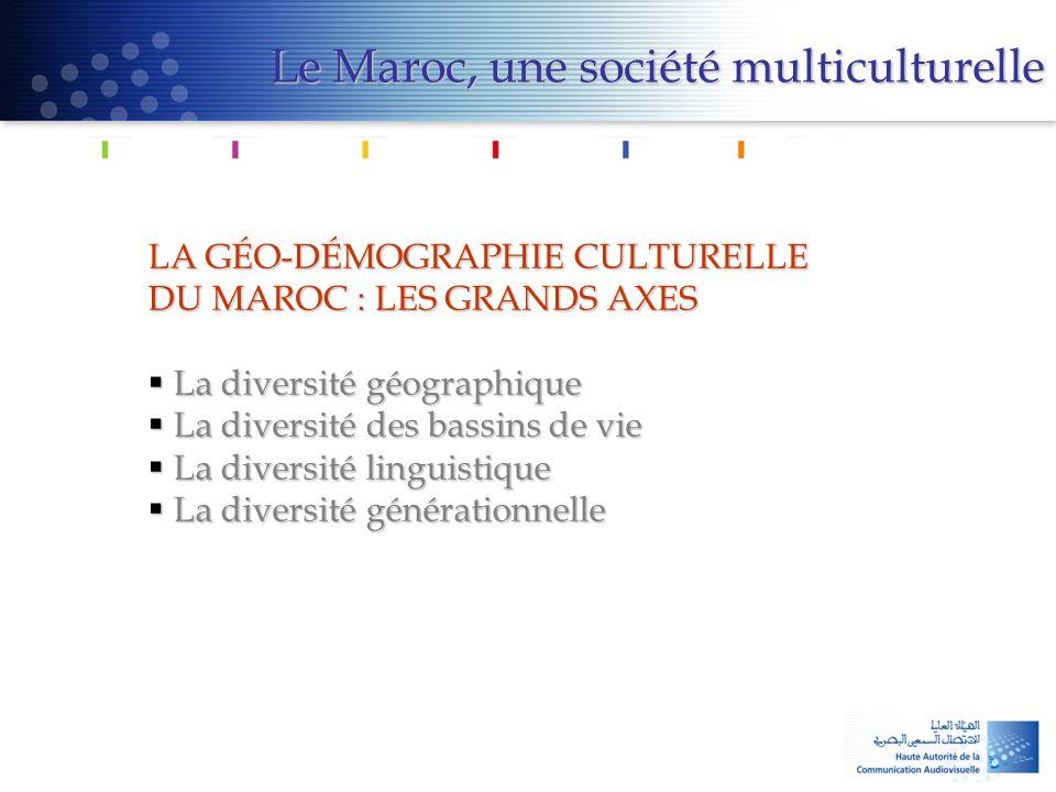 Le Maroc, une société multiculturelle