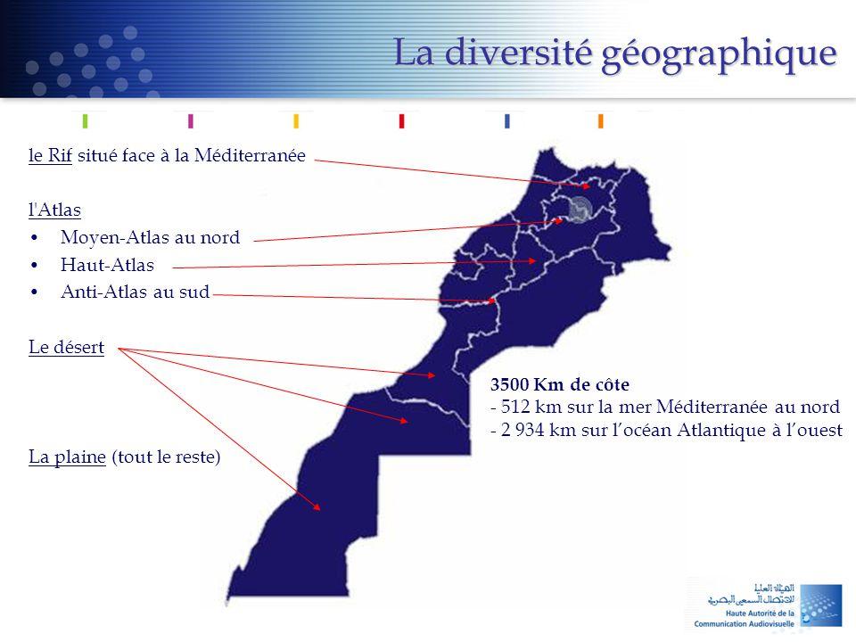 La diversité géographique