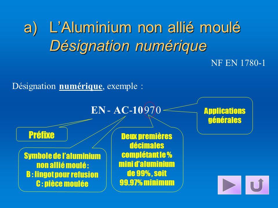 L'Aluminium non allié moulé Désignation numérique