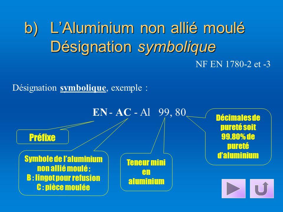 L'Aluminium non allié moulé Désignation symbolique