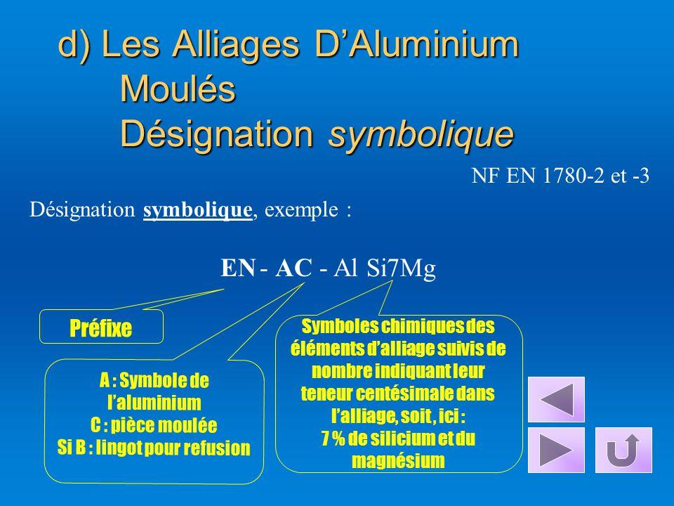 d) Les Alliages D'Aluminium Moulés Désignation symbolique
