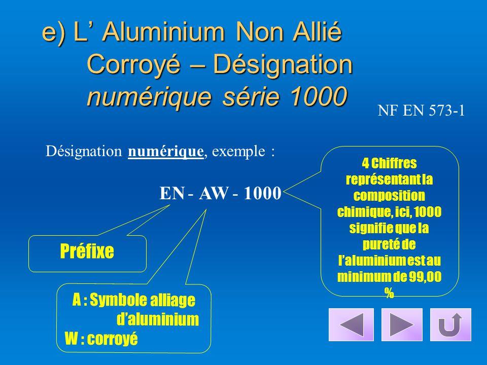 e) L' Aluminium Non Allié Corroyé – Désignation numérique série 1000