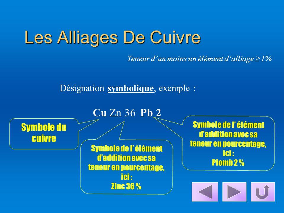 Les Alliages De Cuivre Cu Zn 36 Pb 2 Désignation symbolique, exemple :