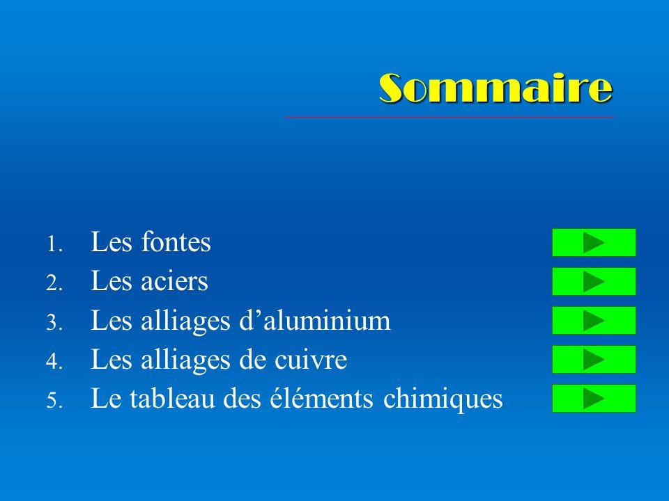 Sommaire Les fontes Les aciers Les alliages d'aluminium
