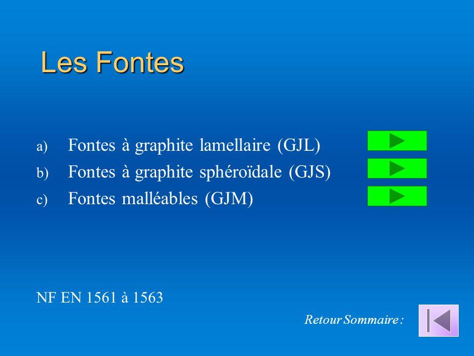 Les Fontes Fontes à graphite lamellaire (GJL)