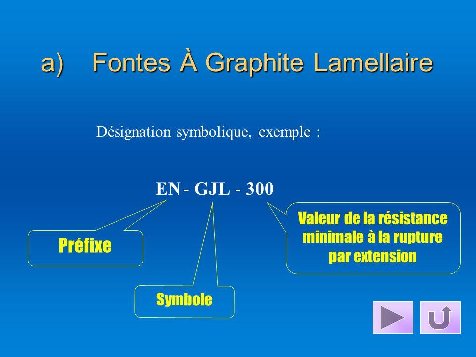 Fontes À Graphite Lamellaire