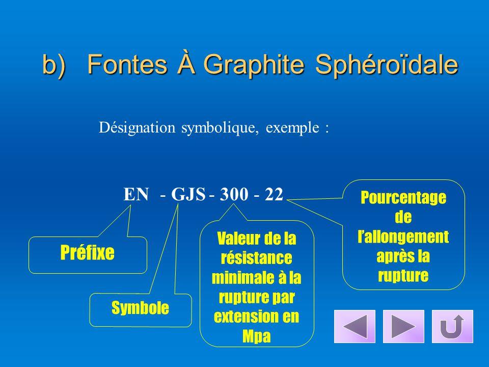 Fontes À Graphite Sphéroïdale