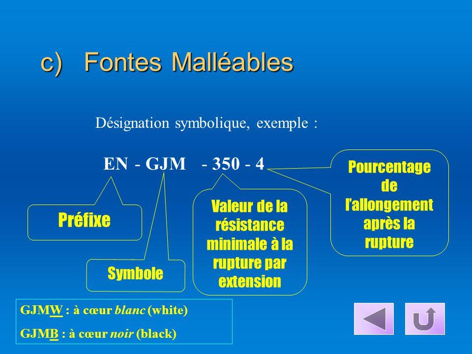Fontes Malléables EN - GJM - 350 - 4 Préfixe