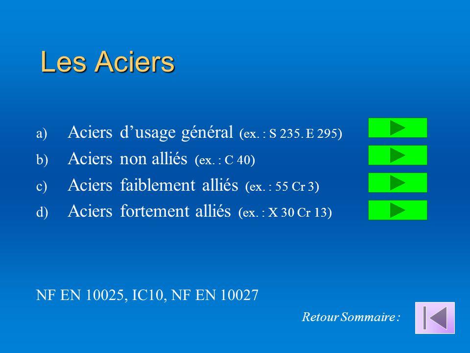 Les Aciers Aciers d'usage général (ex. : S 235. E 295)