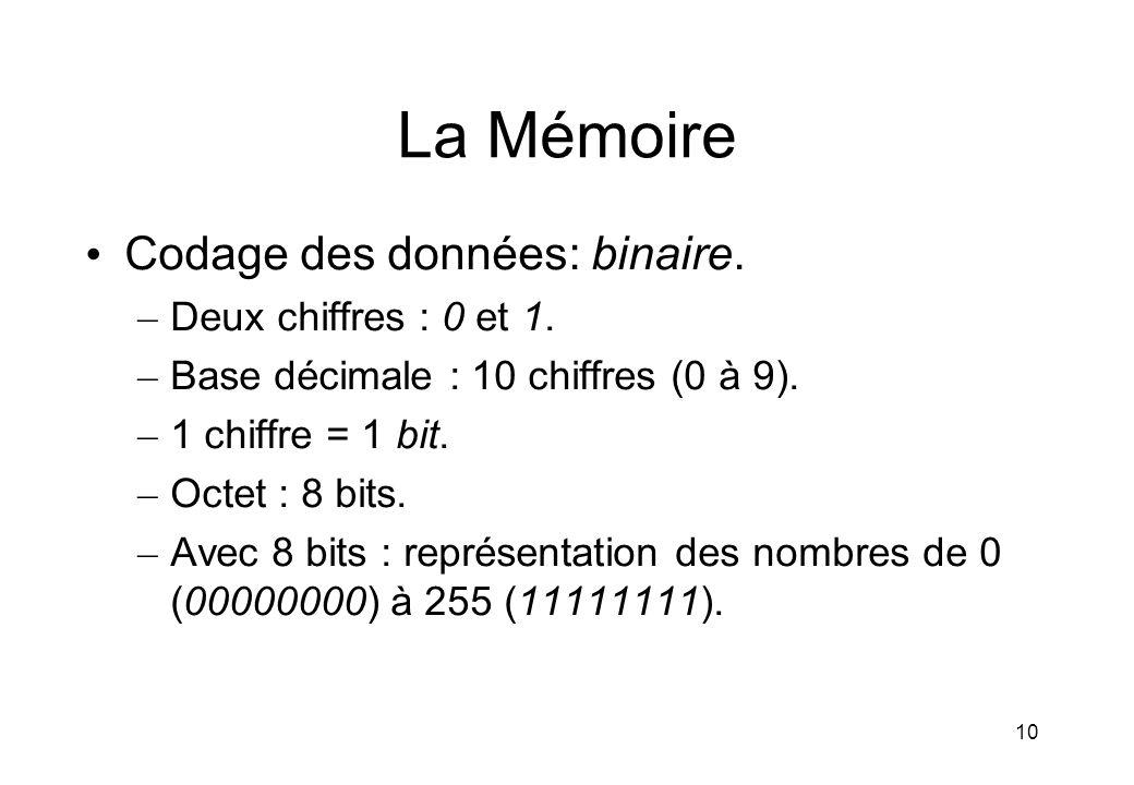 La Mémoire Codage des données: binaire. Deux chiffres : 0 et 1.