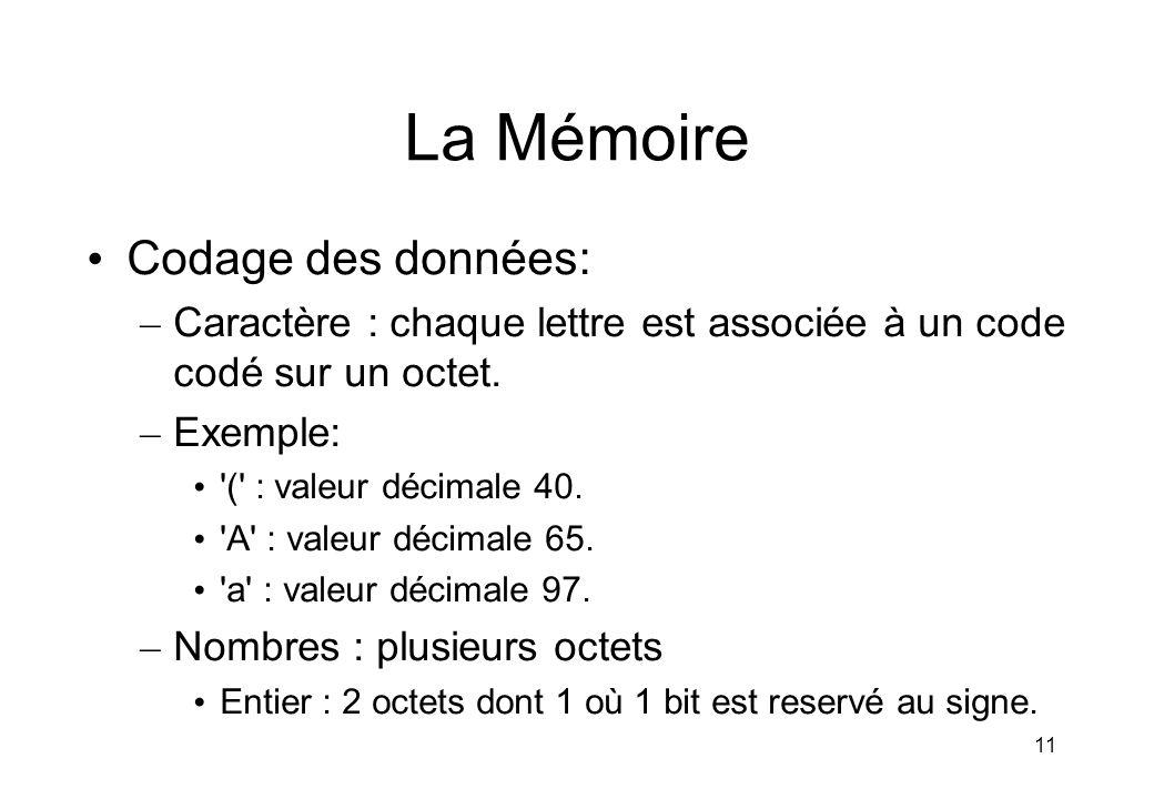 La Mémoire Codage des données: