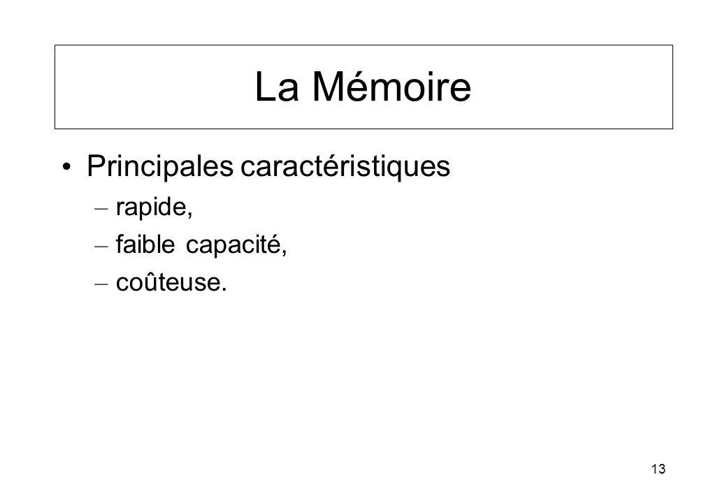 La Mémoire Principales caractéristiques rapide, faible capacité,