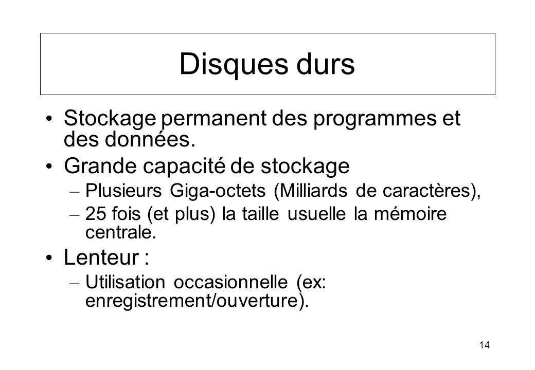 Disques durs Stockage permanent des programmes et des données.
