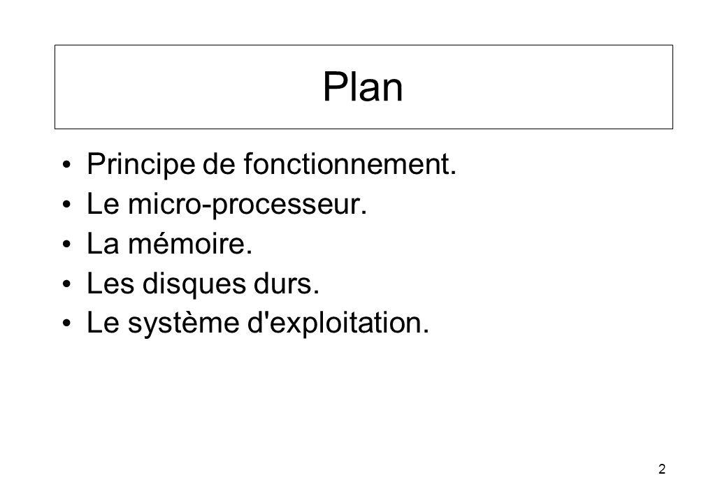 Plan Principe de fonctionnement. Le micro-processeur. La mémoire.