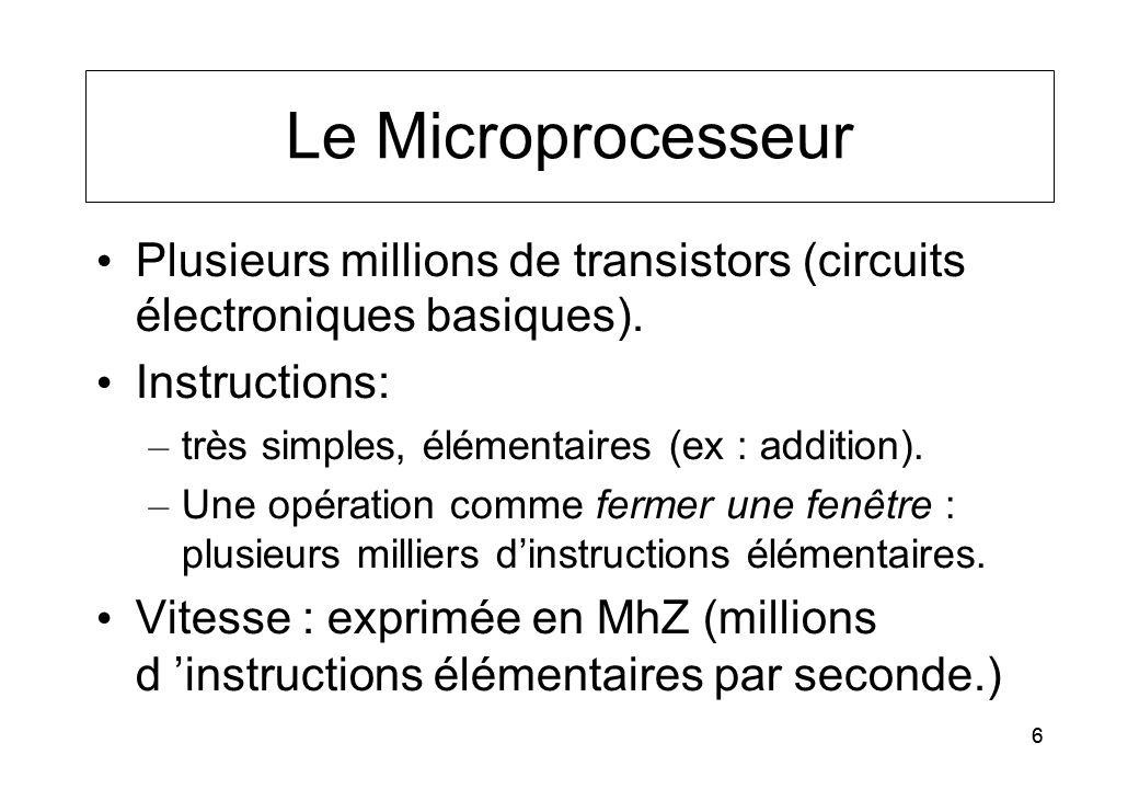 Le Microprocesseur Plusieurs millions de transistors (circuits électroniques basiques). Instructions: