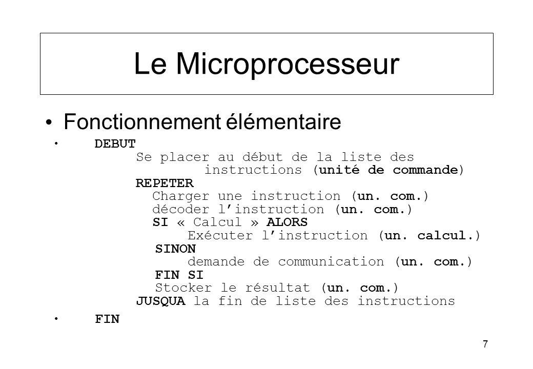 Le Microprocesseur Fonctionnement élémentaire