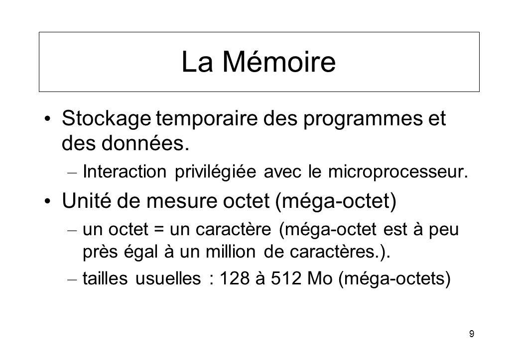 La Mémoire Stockage temporaire des programmes et des données.
