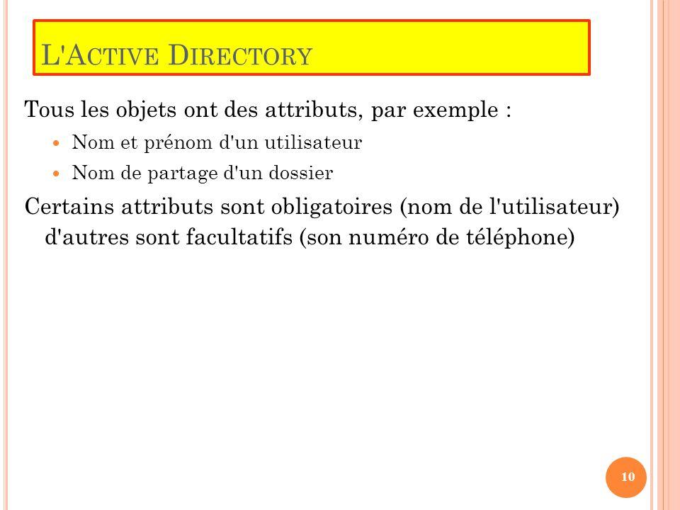 L Active Directory Tous les objets ont des attributs, par exemple :