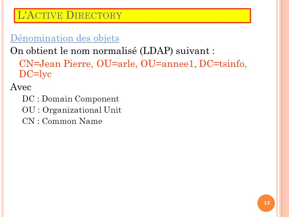 L Active Directory Dénomination des objets