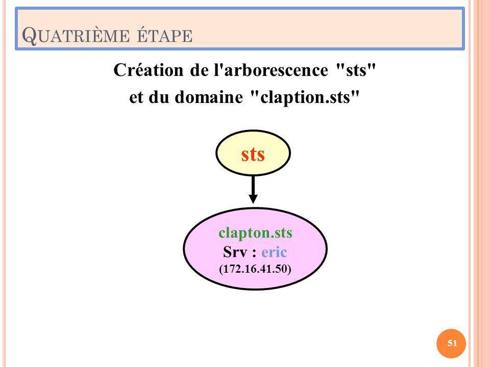 Création de l arborescence sts et du domaine claption.sts