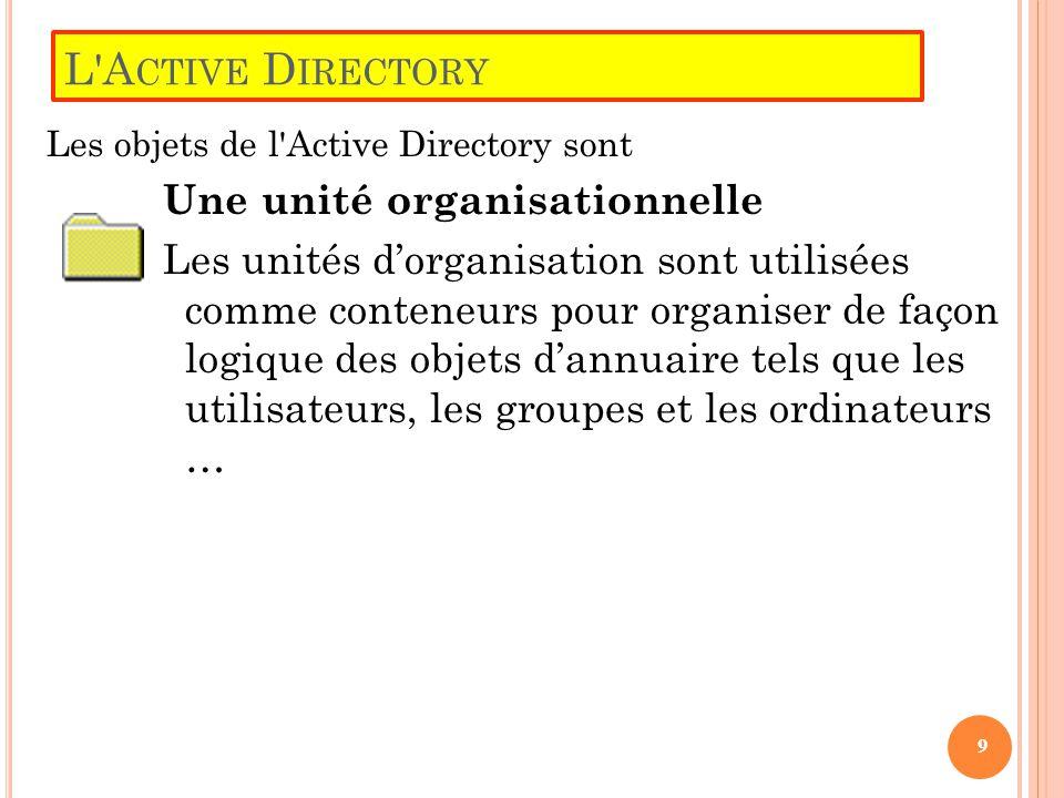 L Active Directory Une unité organisationnelle