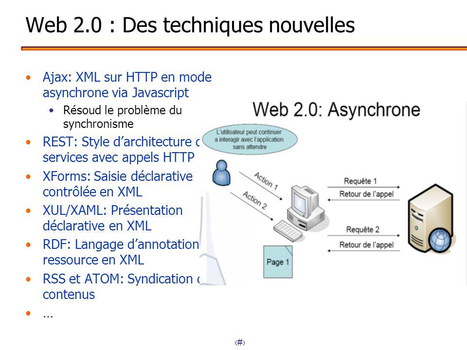 Web 2.0 : Des techniques nouvelles