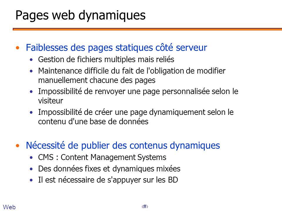 Pages web dynamiques Faiblesses des pages statiques côté serveur