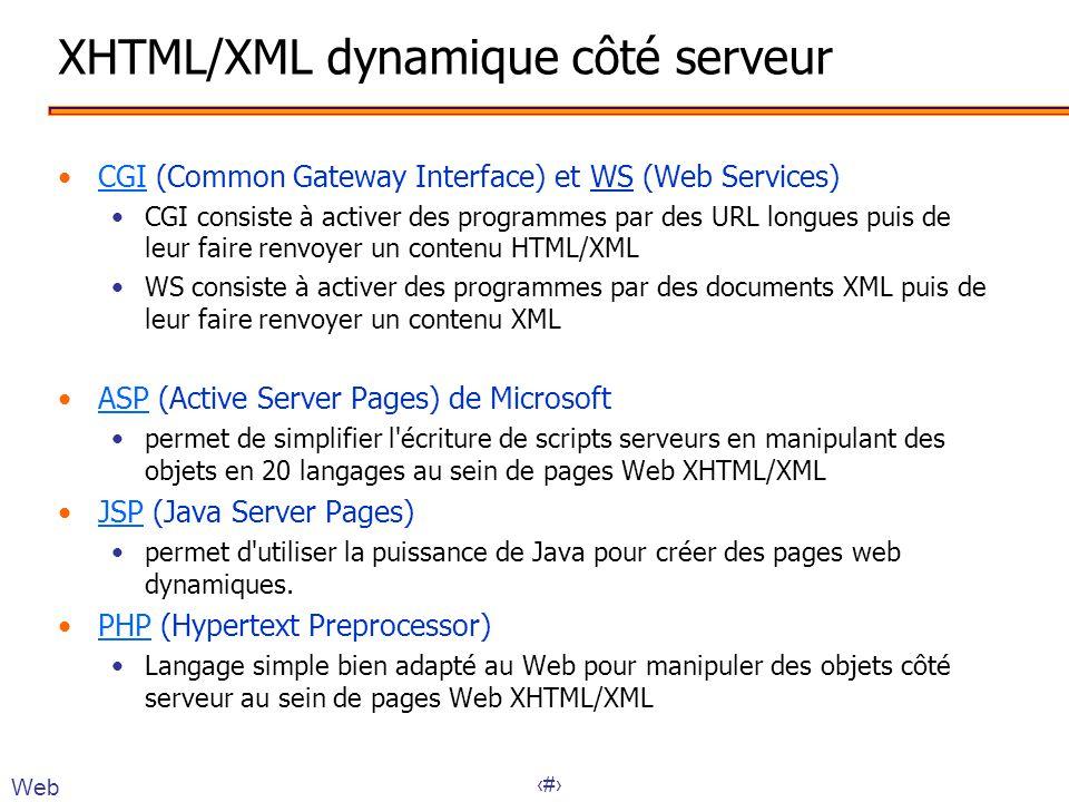 XHTML/XML dynamique côté serveur