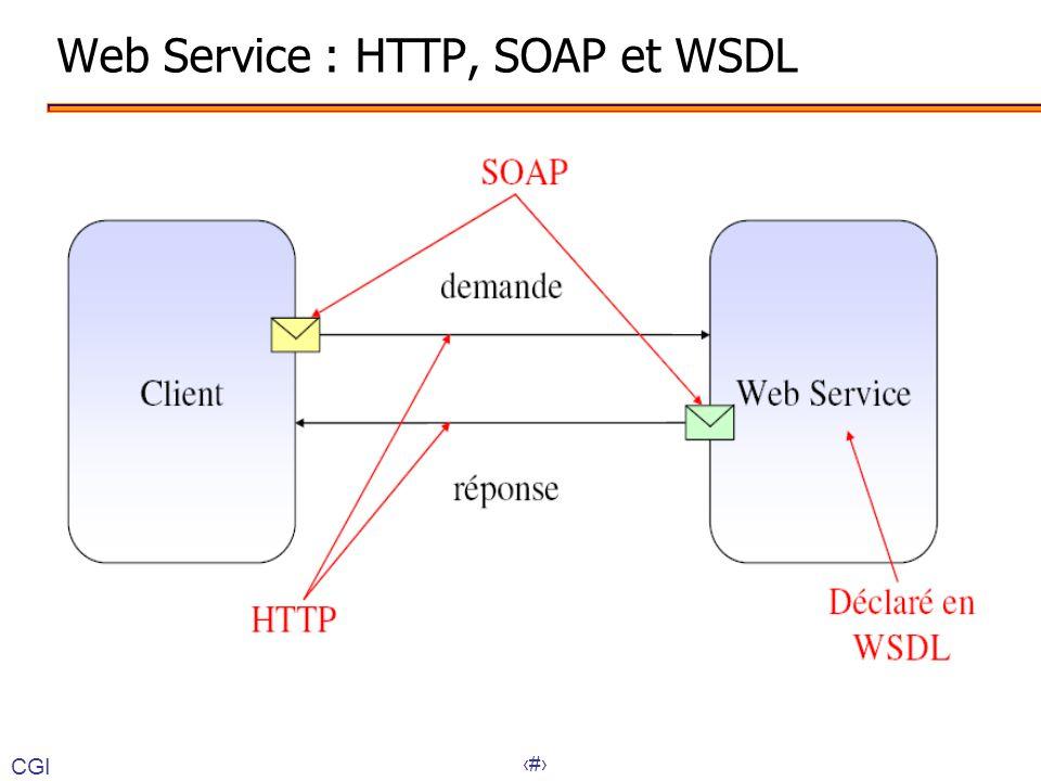 Web Service : HTTP, SOAP et WSDL