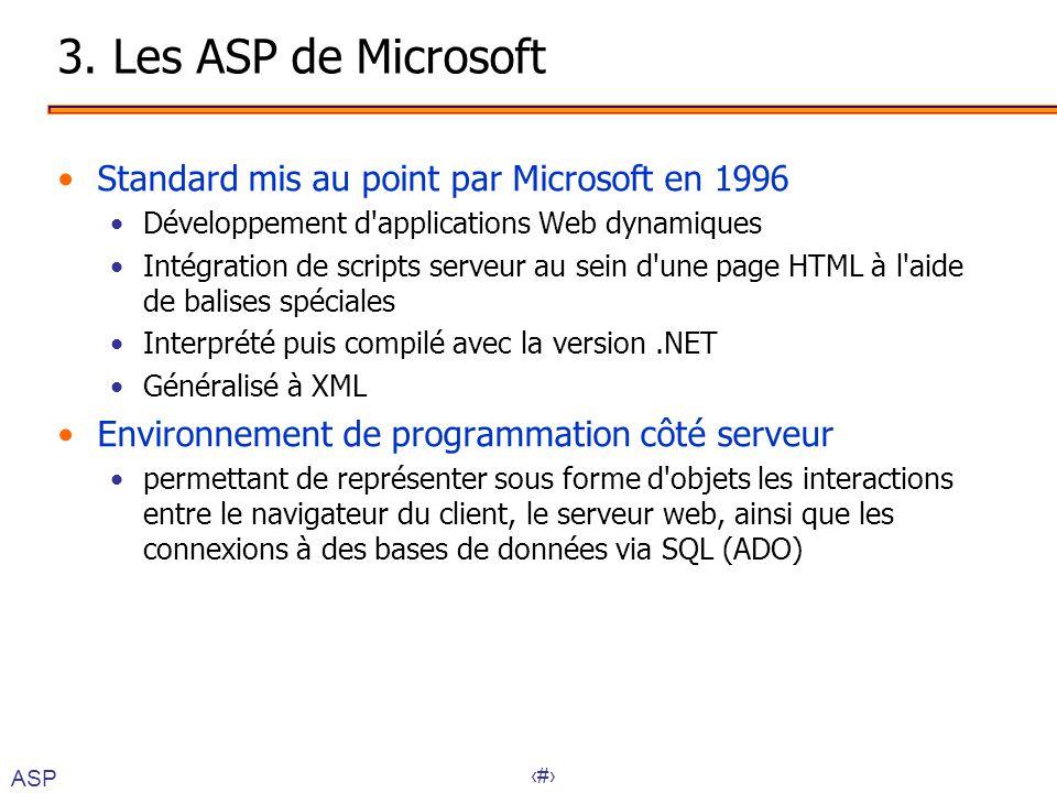 3. Les ASP de Microsoft Standard mis au point par Microsoft en 1996