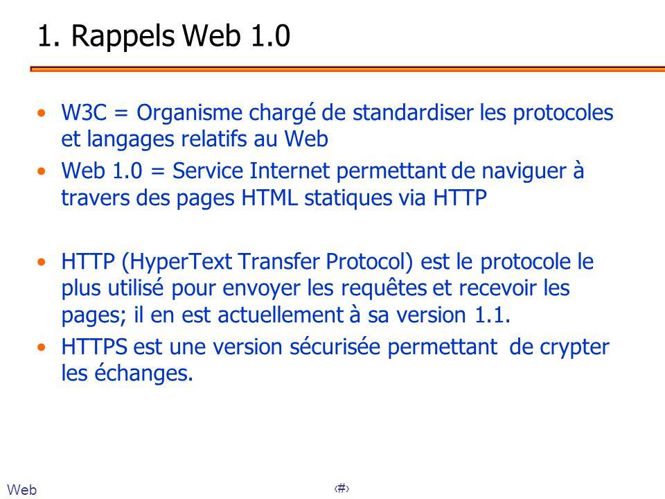 1. Rappels Web 1.0 W3C = Organisme chargé de standardiser les protocoles et langages relatifs au Web.