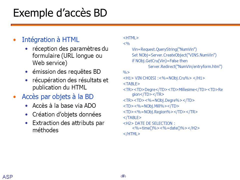 Exemple d'accès BD Intégration à HTML Accès par objets à la BD