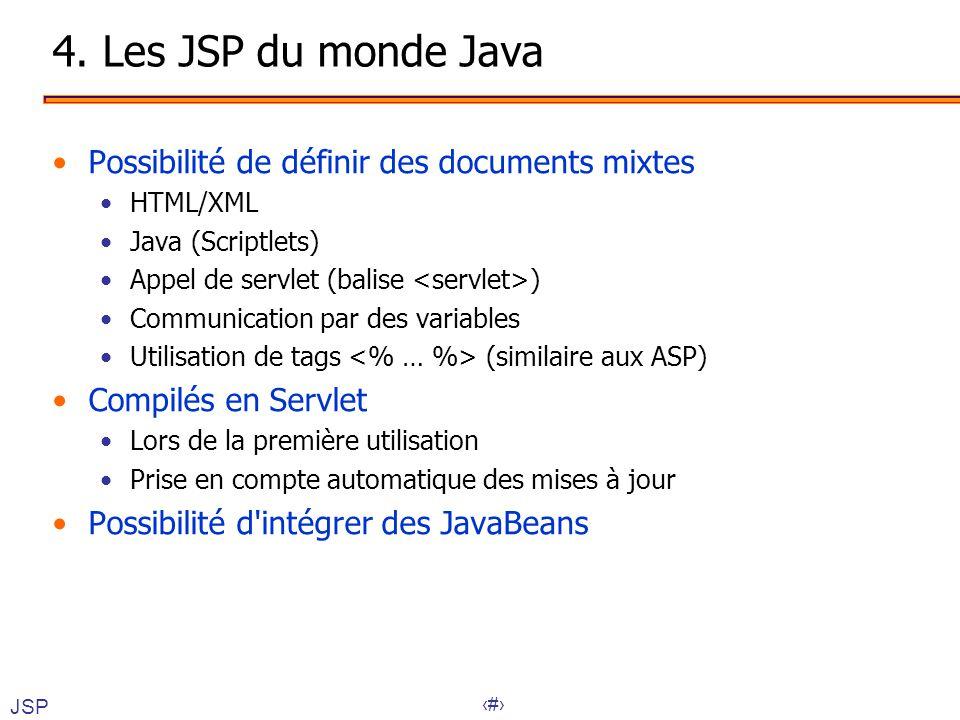 4. Les JSP du monde Java Possibilité de définir des documents mixtes